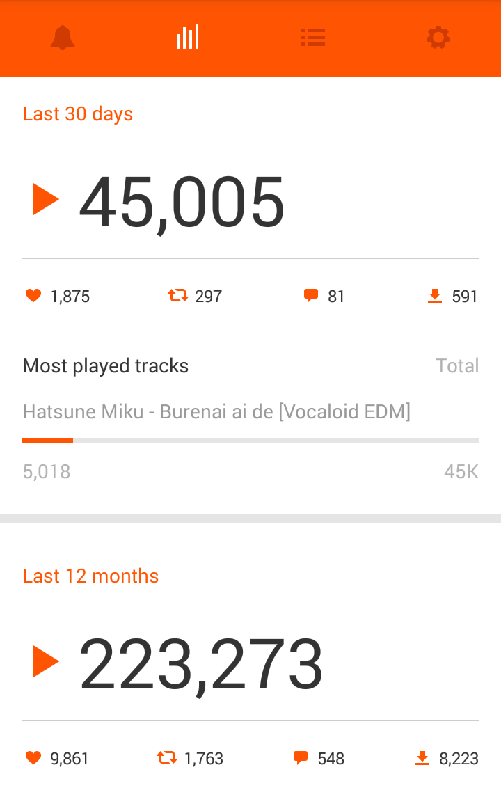 Soundcloud pulse 2