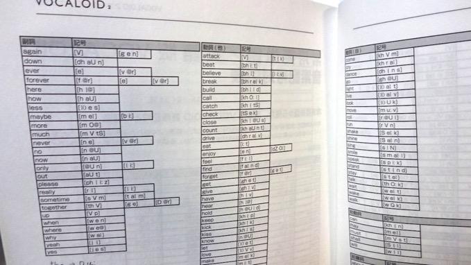 常用英単語 音素記号対応表