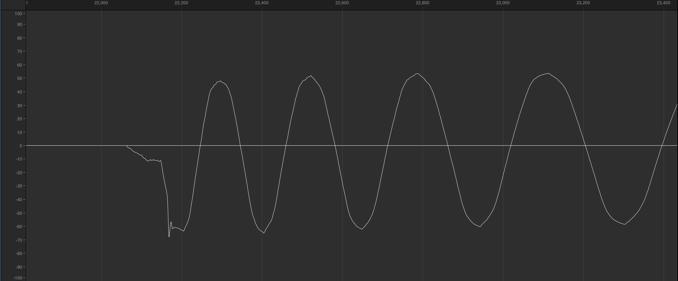 tr-909 waveform