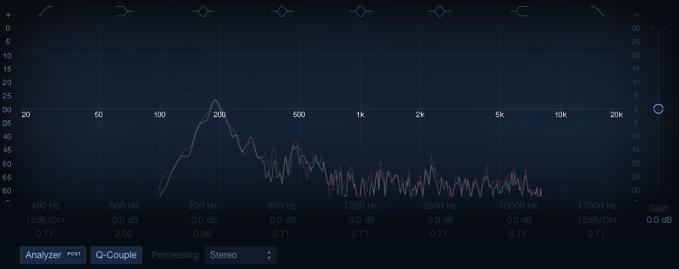 Snare 周波数分布