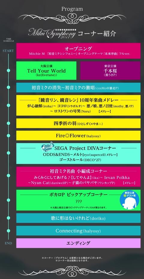 初音ミクシンフォニー2017 プログラム