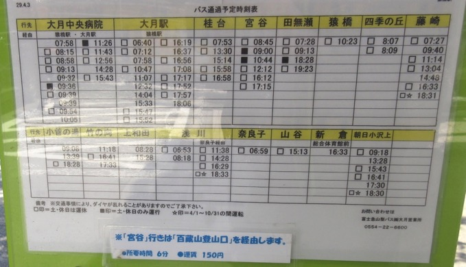 猿橋駅 百蔵山 バス 時刻表