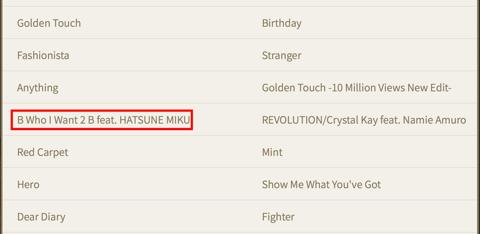 B Who I Want 2 B feat. HATSUNE MIKU