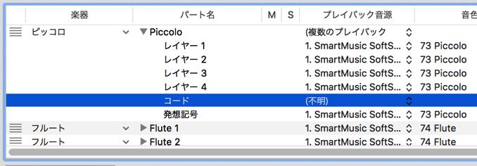 finale コードツール